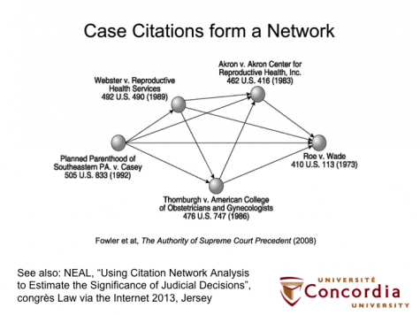 "Fowler & Jeon, ""The authority of Supreme Court precedent"" Social Networks 30 (2008) 16-30"