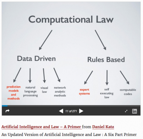 Artificial Intelligence and Law – A Primer from Daniel Katz